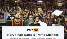 Cavs Fans Turned To Pornhub To Deal With Pain of NBA Finals Loss