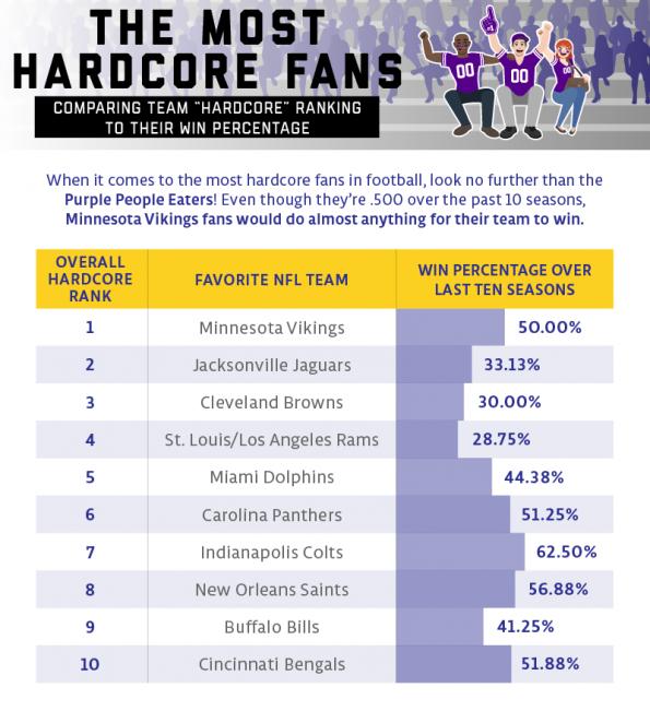 Most-Hardcore-Football-Fans_Asset7