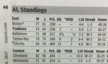 'NY Post' Trolled Cheating Red Sox HARD In Their Baseball Standings (PIC)