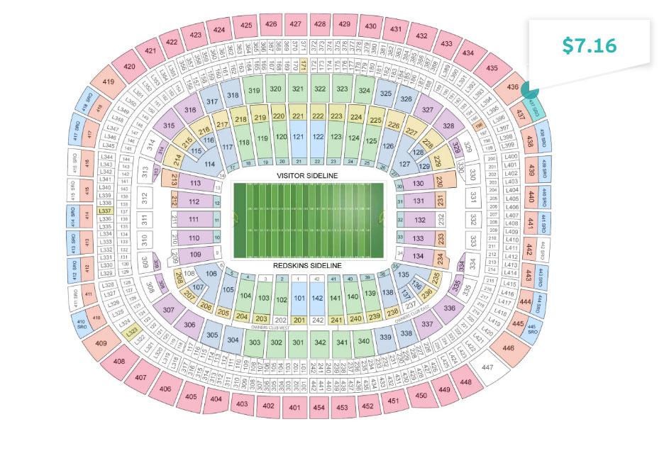 Week 12: Giants vs. Redskins by the numbers