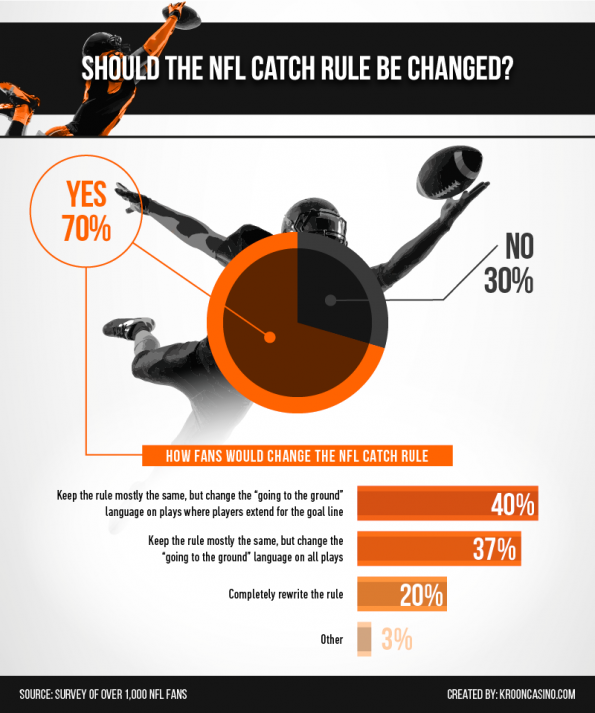 NFL-Catch-Rule_Asset-011