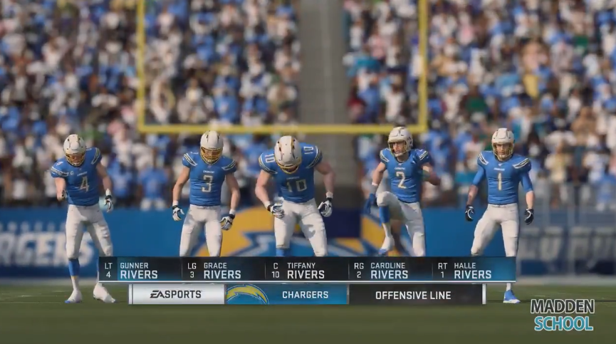 Someone Created An Entire Offense Featuring Philip Rivers All 9 Of His Children Video Total Pro Sports